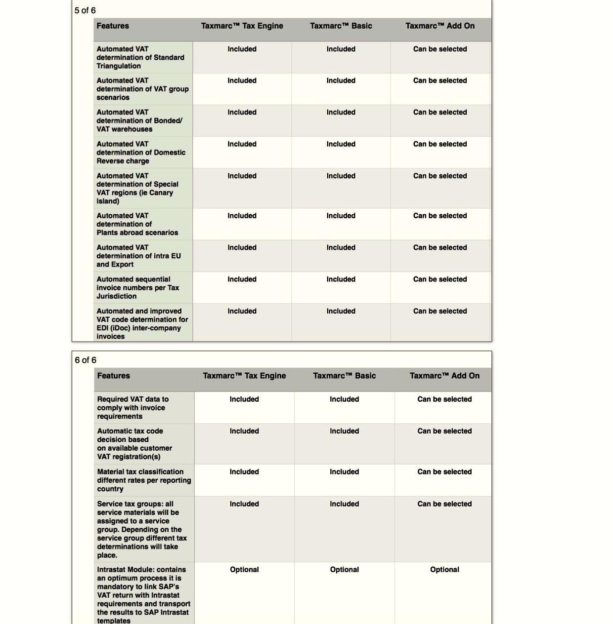 37049f77e1c Taxmarc™ Features